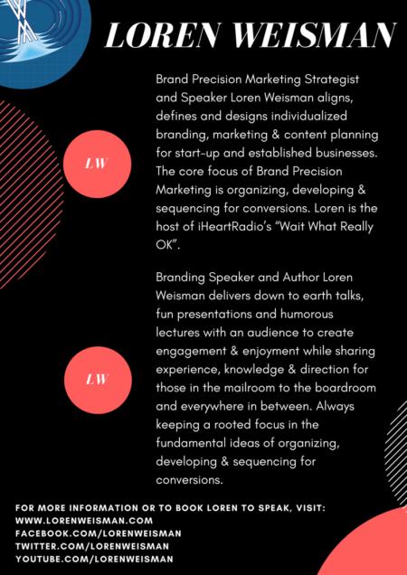 creating content to engage, loren weisman, branding strategist and keynote speaker