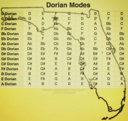 An image of the state of florida with a yellow background and the entire note listings of the musical scale dorian.