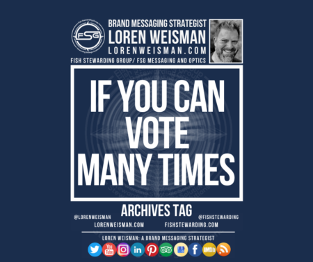 An archives tag graphic with a blue background and a white title inside of a white outlined rectangle that reads if you can vote many times. Above is the FSG logo as well as some text and an image of Loren Weisman. Beneath the rectangle is some smaller text and a series of social media icons.